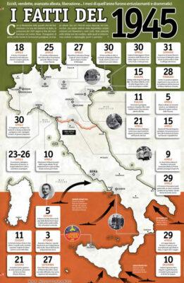 Italia-fatti-1945