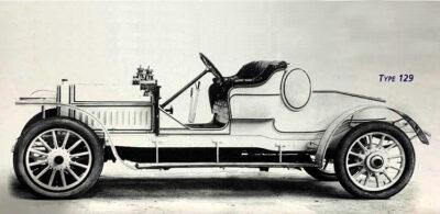 anniversari TYPE-129-nata-dalla-fusione-dei-due-marchi-Peugeot